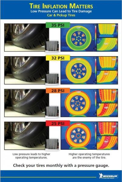 TPMS-Light-in-Johnson-CityTN-Tire-Pressure-Heat-Chart